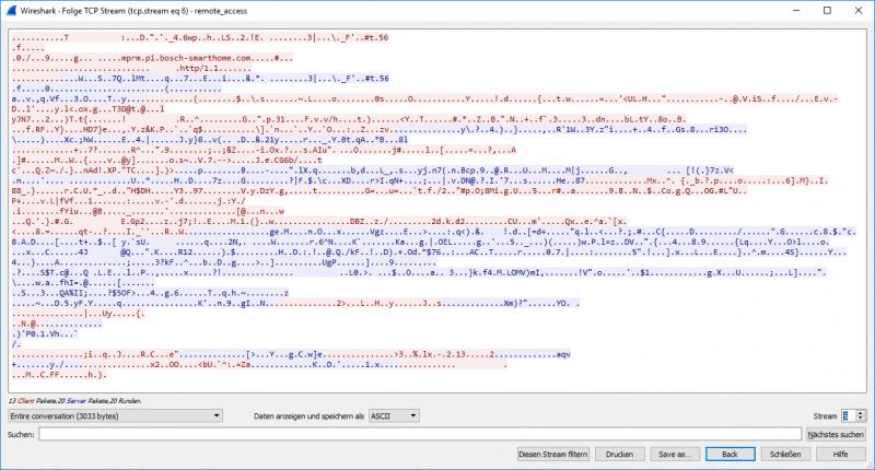 TLS-verschlüsselter Datenverkehr