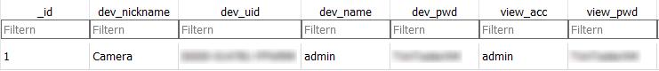In der SQLite-Datenbank gespeicherte Zugangsdaten